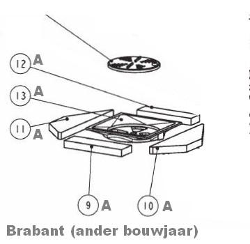 brabant-tek-bodem